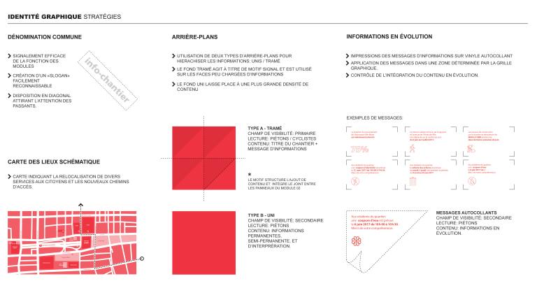 Graphic Identity: Strategies