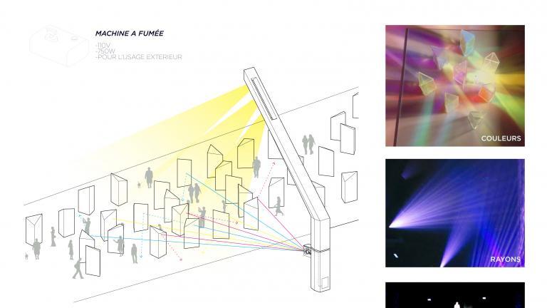 Lumières + Phénomènes